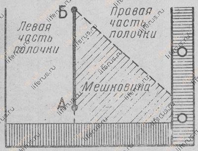 Вертикальный разрез кармана